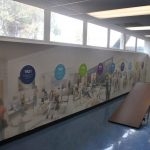 Wall murals are a great way to boost your brand.